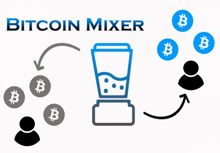 What is Bitcoin Mixer? Do You Need to Use It?